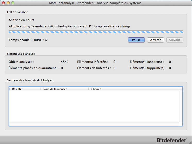 Analyse Bitdefender Mac