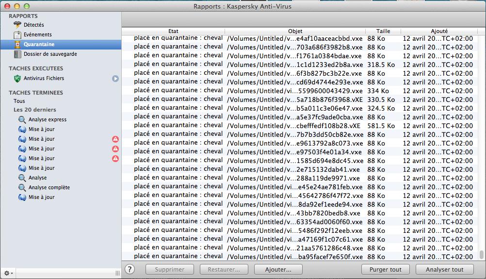 kaspersky liste de malwares